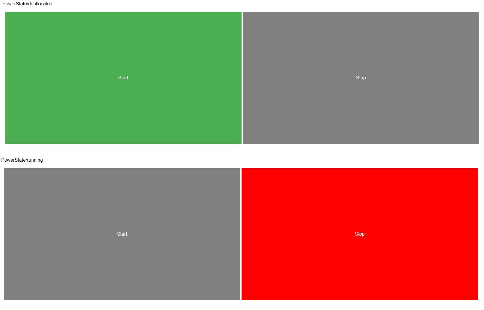 Web Hosting estático de las cuentas de almacenamiento