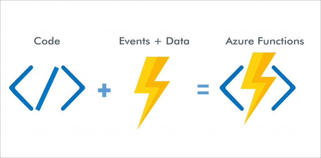 Código más Eventos más Datos = Azure Functiones