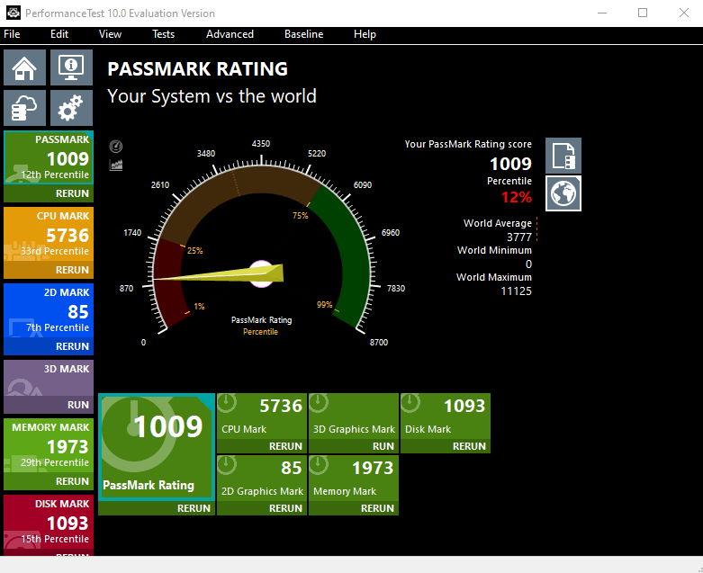 PassMark - 1009 CPU - 5736 2D - 85 Memory - 1973 Disk - 1903 Precio - 295€/mes