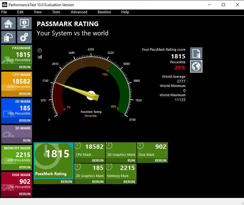 PassMark - 1815 CPU - 18582 2D - 185 Memory - 2215 Disk - 902 Precio - 615€/mes