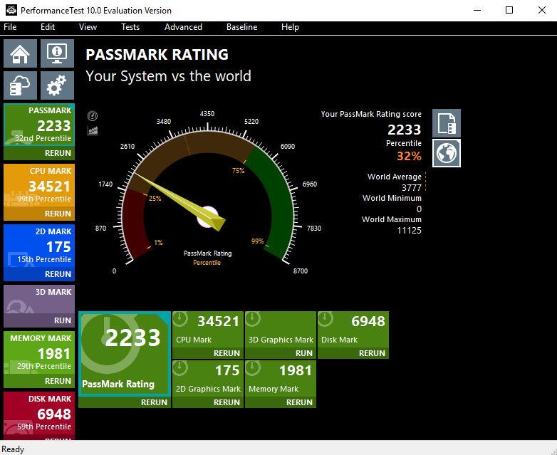 PassMark - 2233 CPU - 34521 2D - 175 Memory - 1981 Disk - 6948 Precio - 2166€/mes