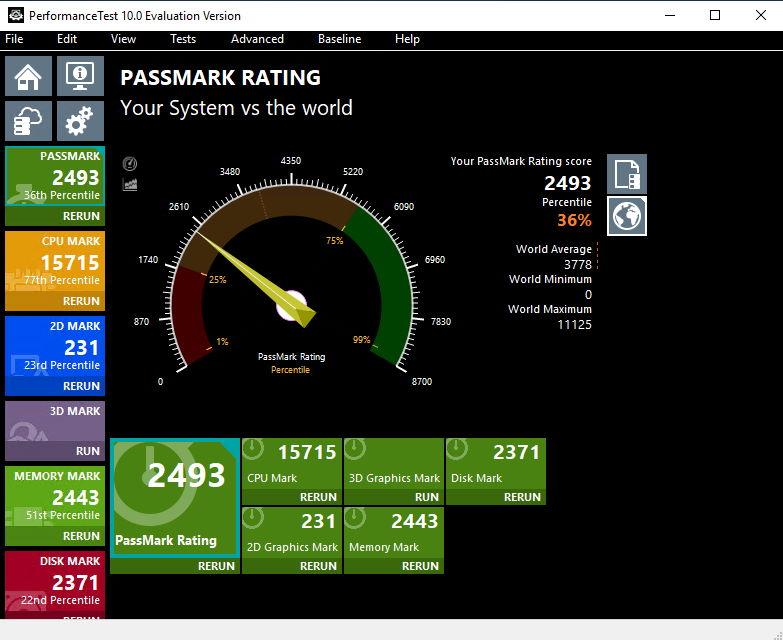 PassMark - 2493 CPU - 15715 2D - 231 Memory - 2443 Disk - 2371 Precio 502€/mes