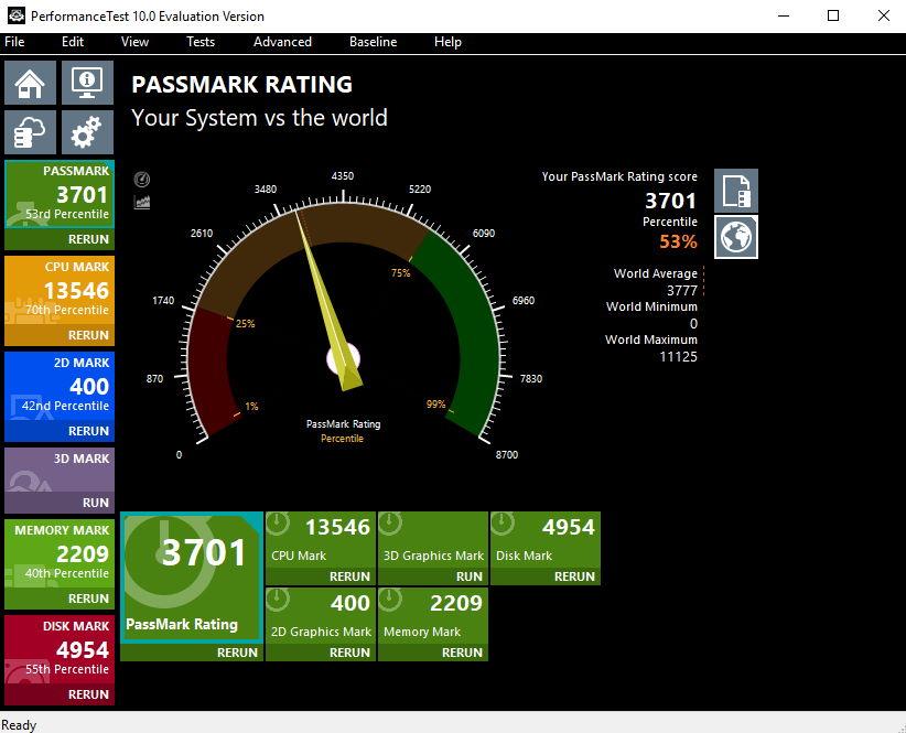PassMark - 3701 CPU - 13546 2D - 200 Memory - 2209 Disk - 4954 Precio - 1681€/mes