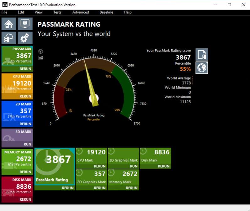 PassMark - 3687 CPU - 19120 2D - 357 Memory - 2672 Disk - 8836 Precio - 1065€/mes
