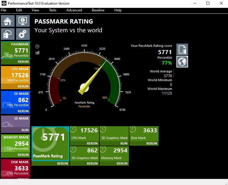 PassMark - 5771 CPU - 17526 2D - 862 Memory - 2954 Disk - 3633 Precio - 1400€ en total.